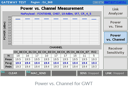 power_channel_gwt