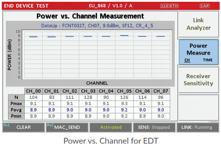 power_channel_edt