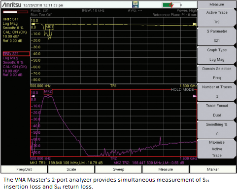 ms202xb_simultaneous_measurements