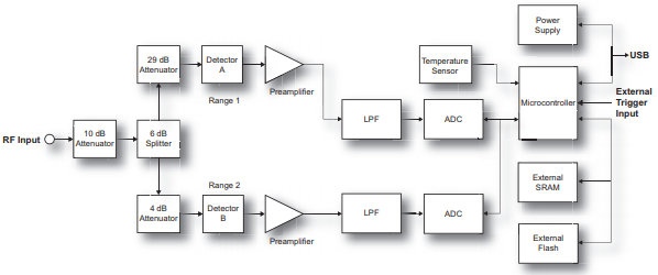 ma241x8a_block_diagram