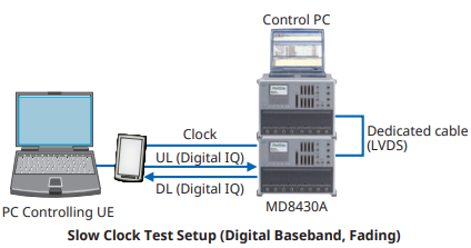 md8430a_test_setup